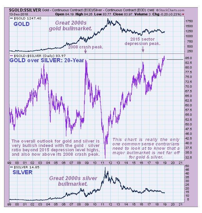 Gold Market Update | Kitco News