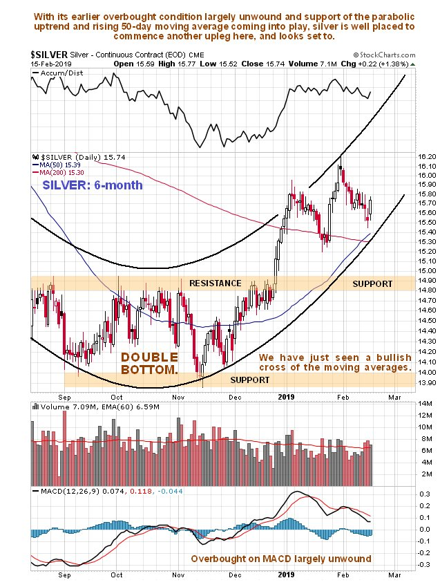 https://www.clivemaund.com/charts/silver6month170219.jpg