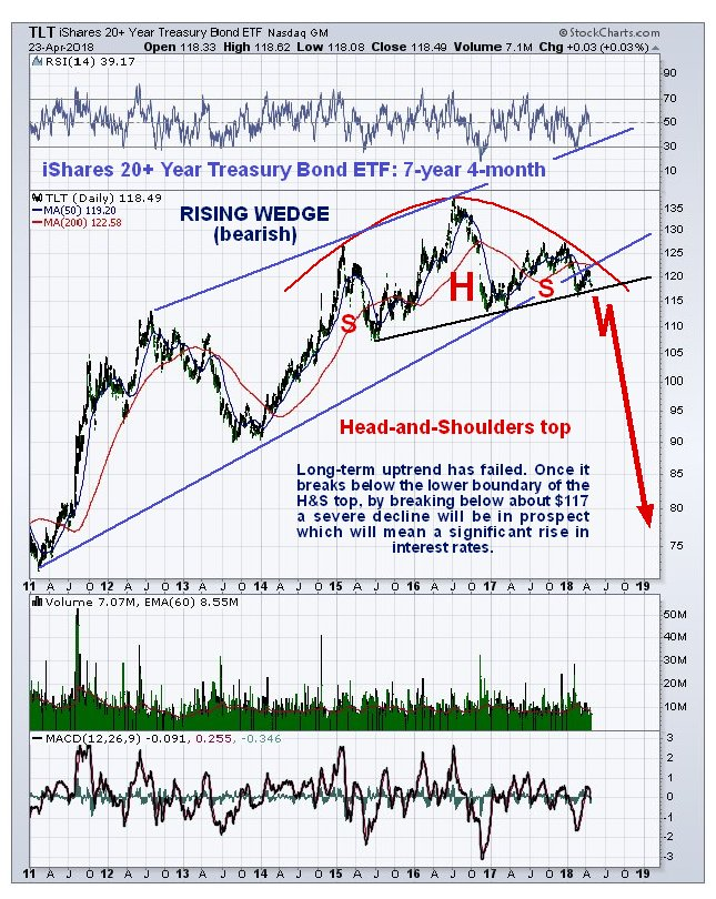 an analysis of the key repercussions of the ponzi scheme Two key events will unleash gold  elliott wave analysis:  deflation threat and ponzi pensions.