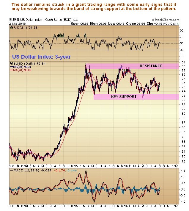 Will A Us Rate Rise Dampen The Commodity Rally: Clive Maund Technical Analysis